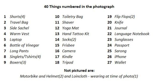 Living with Forty Things